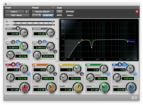An image showing several equalizer cuts in the stock Pro Tools EQ plugin