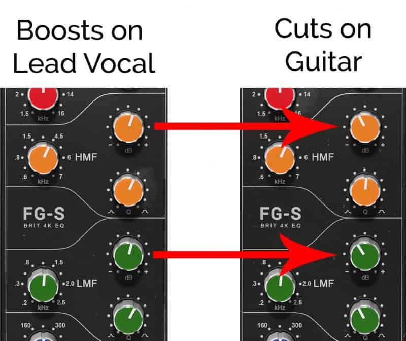 frequency slotting vocals