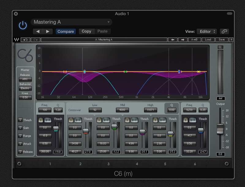 How To Use Multiband Compression Like a Pro (6 Top Tips)