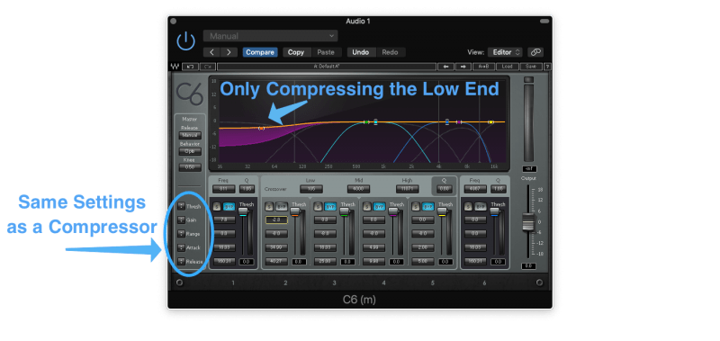 multiband compressor that's only compressing the low end