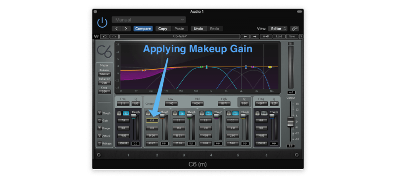 applying makeup gain with a multiband compressor
