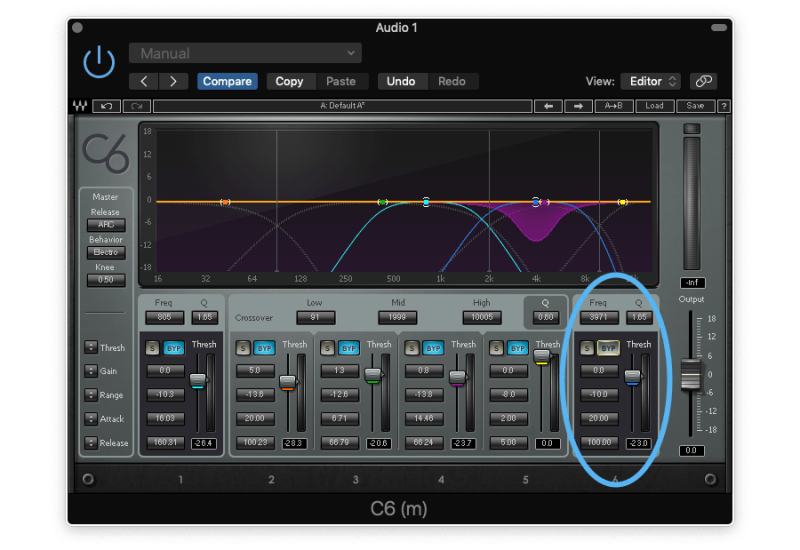 using eq to find porblem frequencies