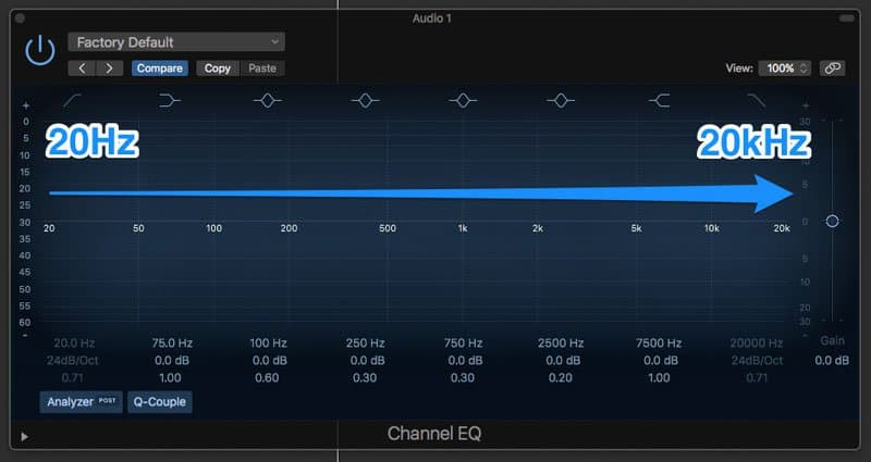 How To Use EQ Like a Pro (4 Key Approaches & 10 Top Tips)