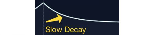 slow decay adsr curve