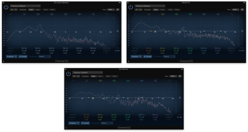 frequency analyses of 3 modern songs
